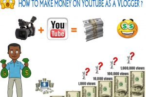 HOW TO MAKE MONEY ON YOUTUBE AS A VLOGGER