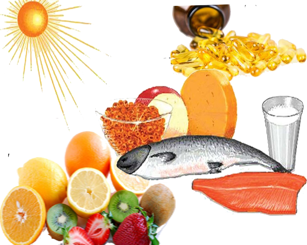 Why are Vitamin D necessary for your body